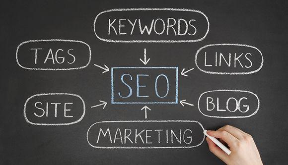 seo onmisbaar deel van online marketing